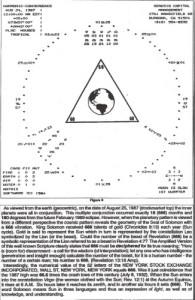 chart0111