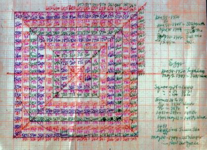 Калькулятор форекс по ганну