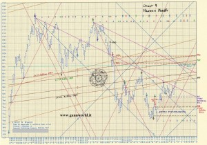 Comit Weekly 0111.1d