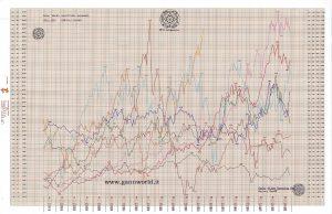 Master 20 Foecasting Chart 1112
