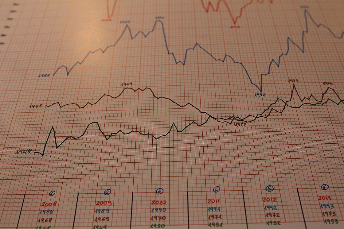 immagini dettagliate buona vendita scarpe sportive Master 20 Year Forecasting Chart Italia - Edizione Limitata ...