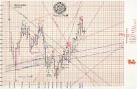 Indici Comit\All-Share\FTSE Mib: Settembre 2014, 3° Top di vendita