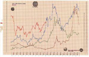 db9ebf577d Il Master 20 Years Forecasting Chart dopo il Timing di Top Gennaio-Marzo  2018