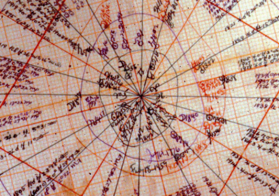 Gann Wheel Planetary Events