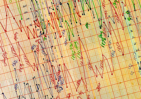 20 Year Wheat Master Forecasting Chart 1841-1960